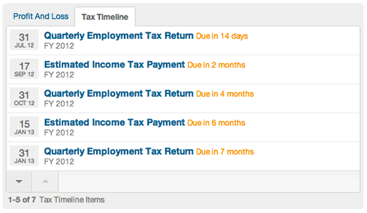 Tax Timeline