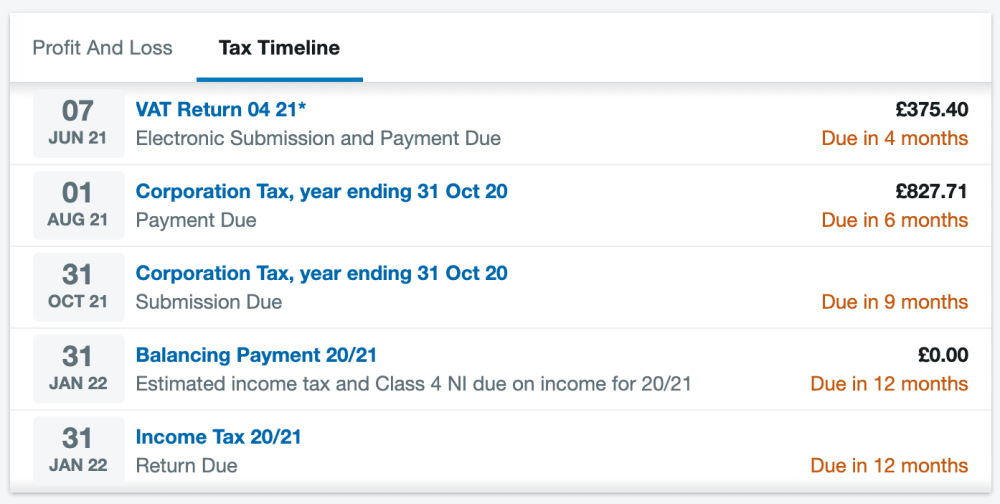 Tax Timeline overview in FreeAgent accounting software.
