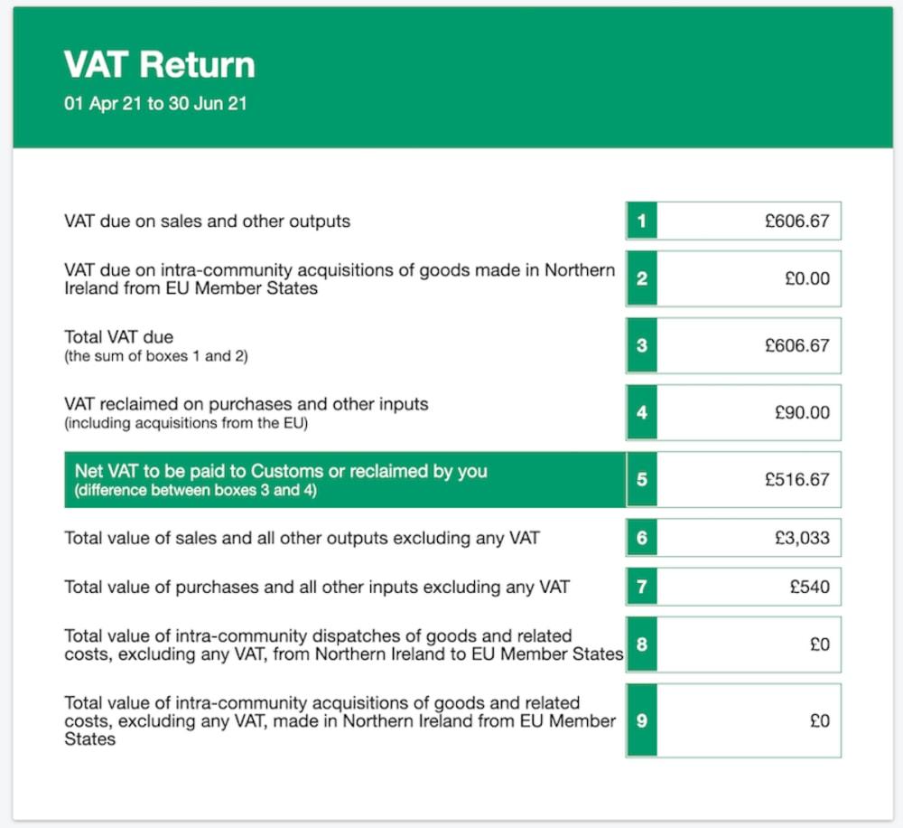 VAT return in FreeAgent