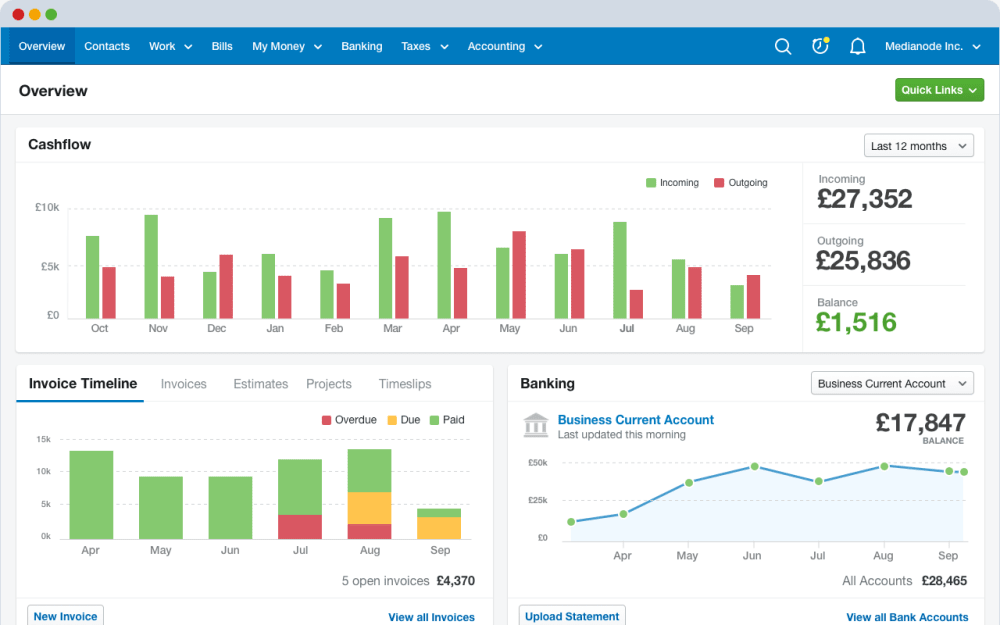 The FreeAgent Dashboard