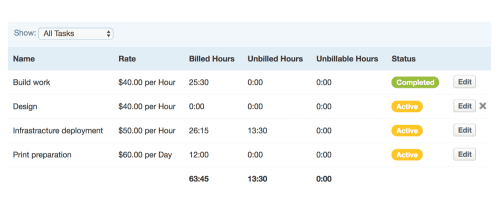 Track project tasks and time